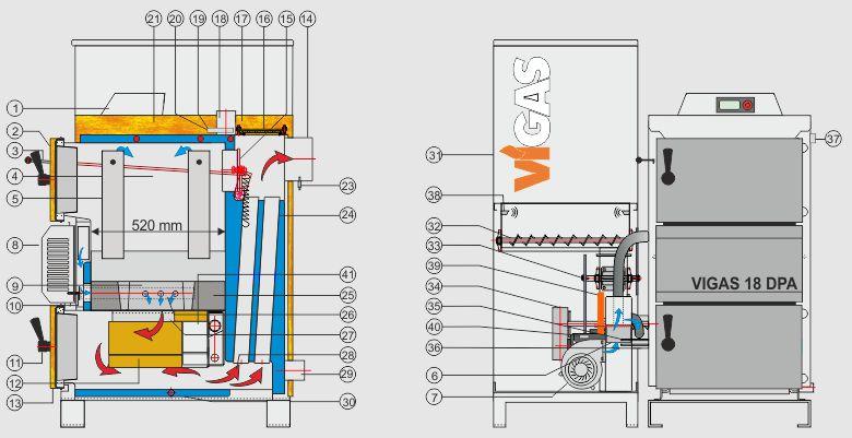 Centrala termica combi pe lemn cu gazeificare si pe peleti VIGAS 18 DPA 24/18 kW sectiune
