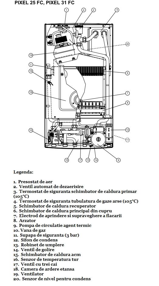 Centrala termica pe gaz condensatie ARCA PIXEL FC - schema cu partile componente principale