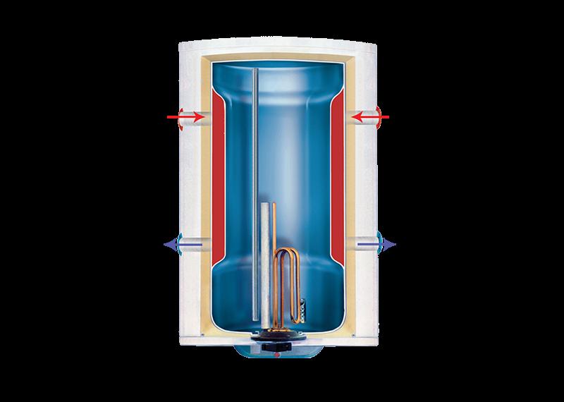 Boiler termoelectric pentru apa calda LEOV KOMBI - model vertical