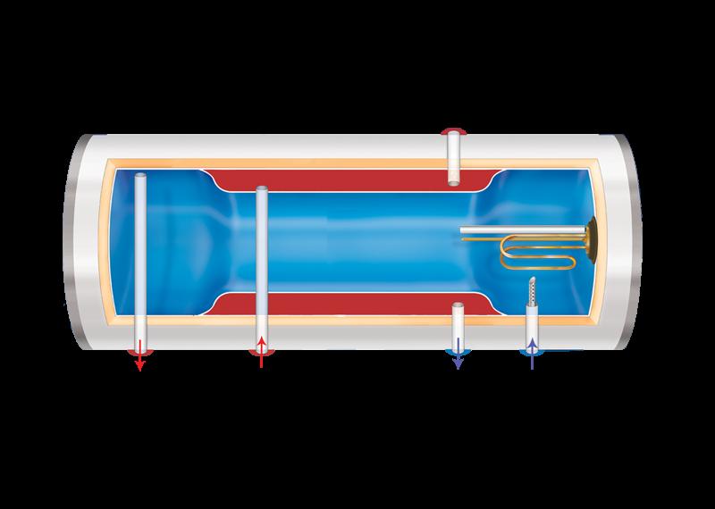 Boiler termoelectric pentru apa calda LEOV KOMBI - model orizontal