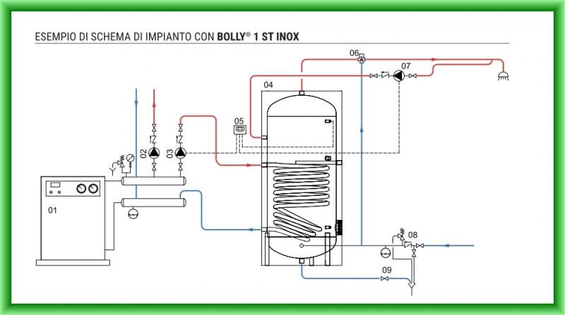 Schema de montaj boiler CORDIVARI BOLLY 1 ST XB