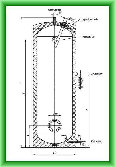Boiler electric cu montare pe pardoseala Austria Email VS EU - desen tehnic