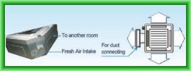Priza de aer proaspat si racord pentru tubulatura de aer