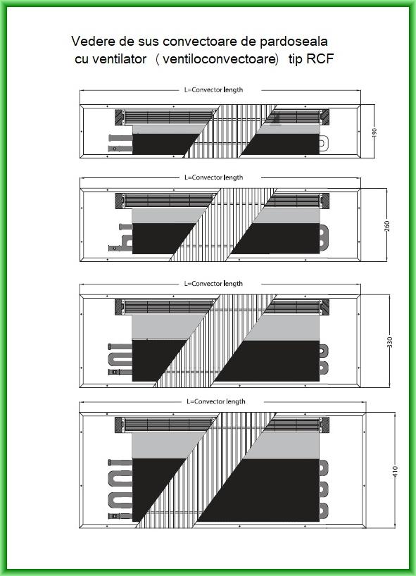 Ventiloconvector de pardoseala RADOX RCF - desen tehnic, vedere de sus