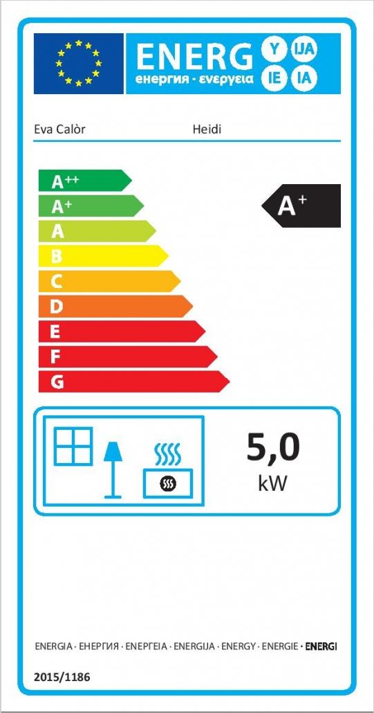 Seminee pe peleti HEIDI - eticheta energetica