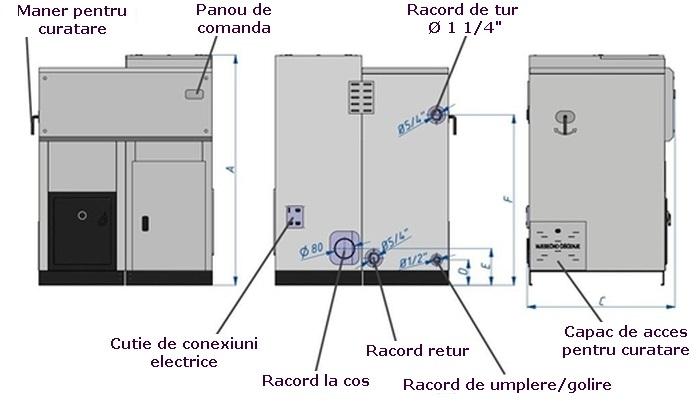 Centrala termica pe peleti DOMINUS - pozitii racorduri la instalatii