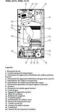 Poza Centrala termica pe gaz condensatie ARCA PIXEL FC - schema cu partile componente principale