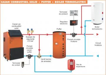 Poza Schema de montaj cu puffer si boiler termoelectric