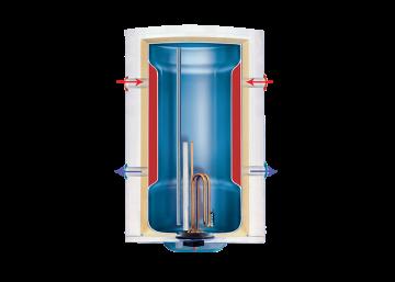 Poza Boiler termoelectric pentru apa calda LEOV KOMBI - model vertical