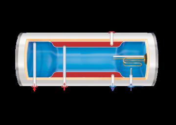 Poza Boiler termoelectric pentru apa calda LEOV KOMBI - model orizontal