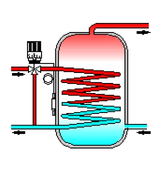 Poza Schema de montaj pentru robinet termostatat cu 3 cai pentru boiler de apa calda
