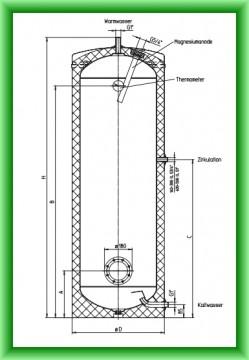Poza Boiler electric cu montare pe pardoseala Austria Email VS EU - desen tehnic