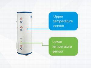Poza Pompa de caldura monobloc monofazata GREE Versati III - pozitionare senzori de temperatura