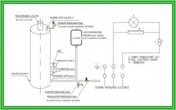 Poza Schema de montaj boiler pe lemn cu rezistenta electrica