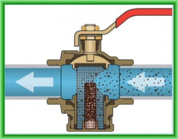Poza Robinet cu filtru de impuritati si magnet permanent REGULUS DN 20 mm - schema de functionare