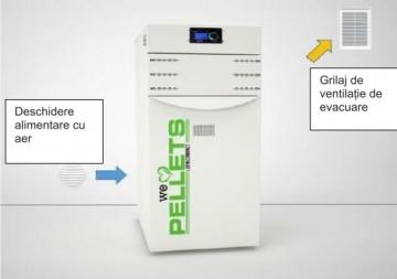 Poza Centrala termica pe peleti LIDYA COMPACT 25 kW - priza de aer si gura de ventilatie